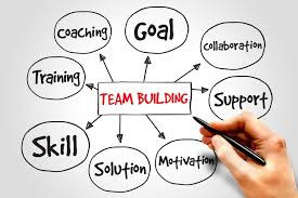 Take Care  of your Team; and your Team will take care of you.