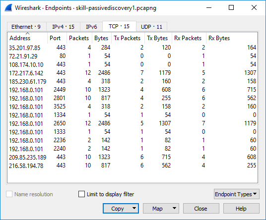 TCP Endpoints window