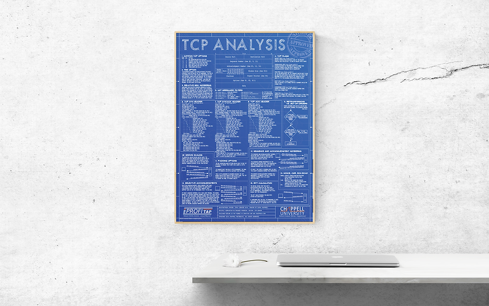 TCP analysis poster in office