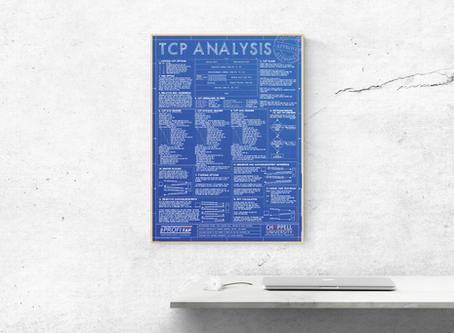 Free TCP Analysis Poster
