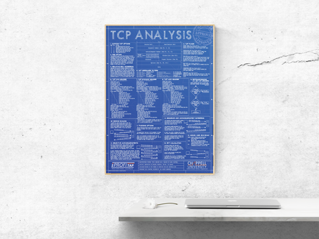 Free TCP Analysis Poster
