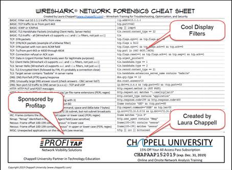 Network Forensics Cheat Sheet