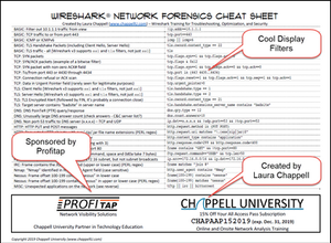 First page of NF Cheat Sheet