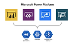 Microsoft-Power-Platform-1024x624.png