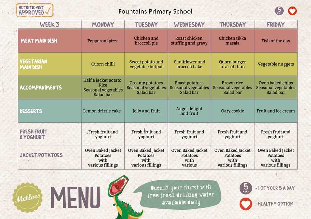 Fountains Primary School Menu - Week 3