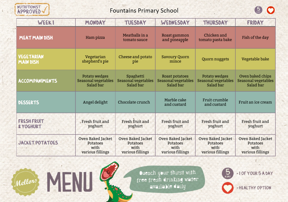 Fountains Primary School Menu - Week 1