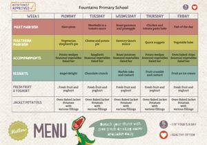 Fountains Primary School Menu - Week 1
