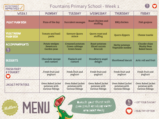 School Meals Week 1 - 10/02/2020