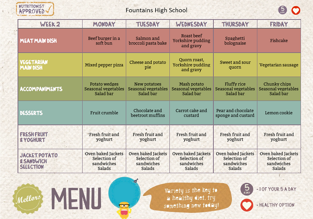 Fountains High School Menu - Week 2