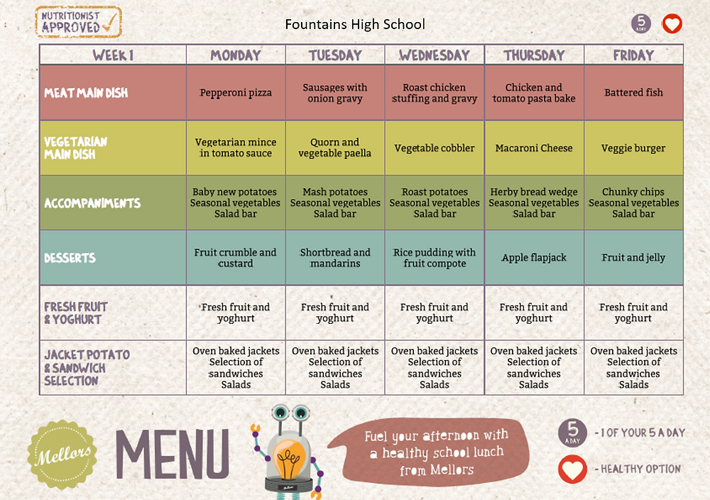 Fountains High School Menu - Week 1