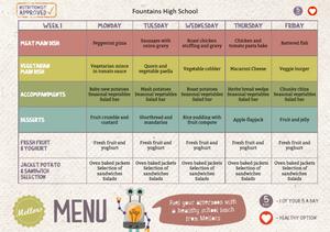 Fountains High School Menu - Week 1