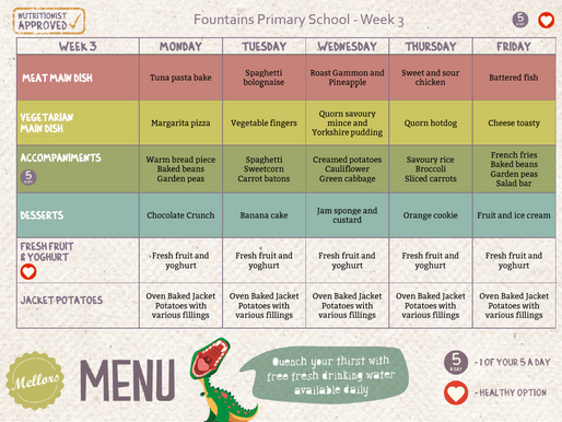 School Meals Week 3 - 03/02/2020
