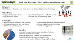 Intel Embedded case study
