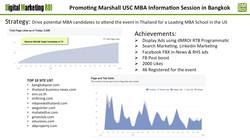 Marshall USC MBA