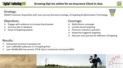 Health Insurance case study