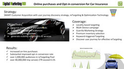 Car Insurance case study