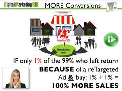 100% More Conversions??
