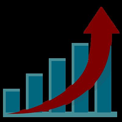 chart_of_improvement