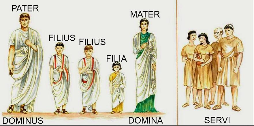 """Résultat de recherche d'images pour """"famille romaine"""""""