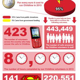 Infographic-Childline.png