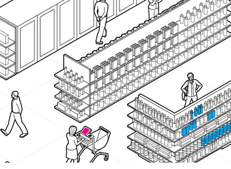 The Food Store of the Future