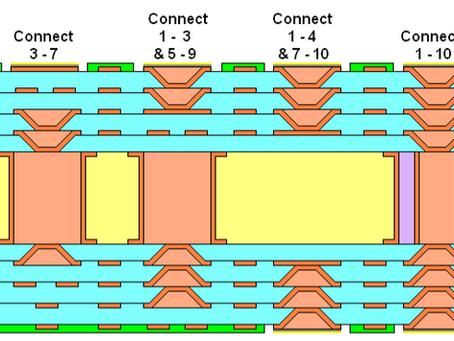 HDI PCBs