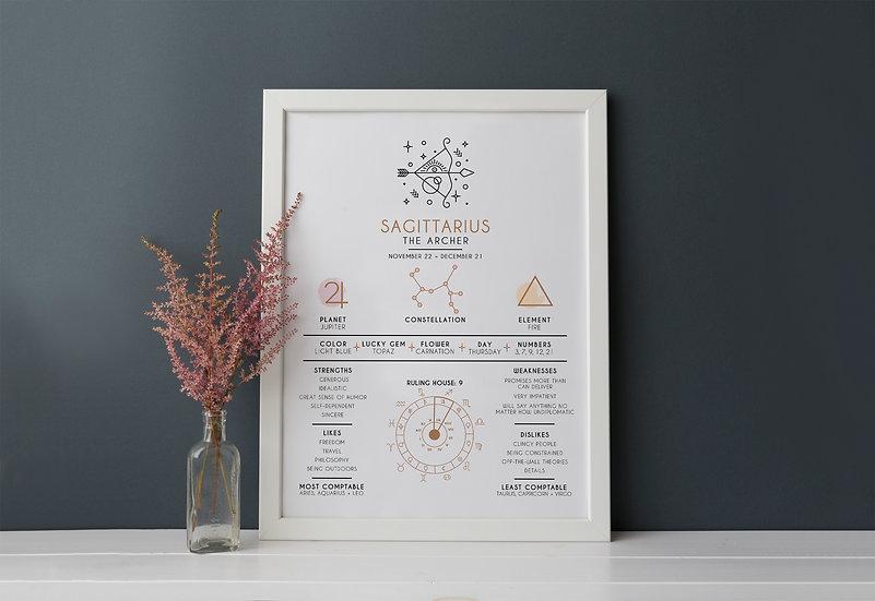 Sagittarius - Educational Zodiac Print
