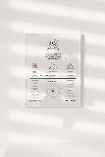 Aquarius - Educational Zodiac Print
