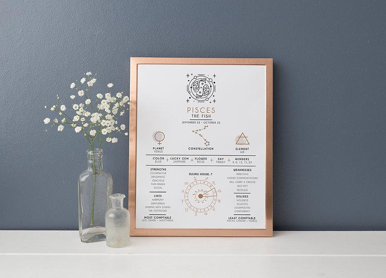 Pisces - Educational Zodiac Print