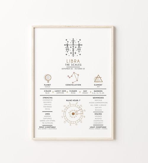 Libra - Educational Zodiac Print