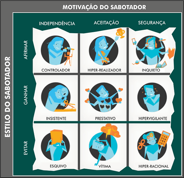 sabotadores1.png