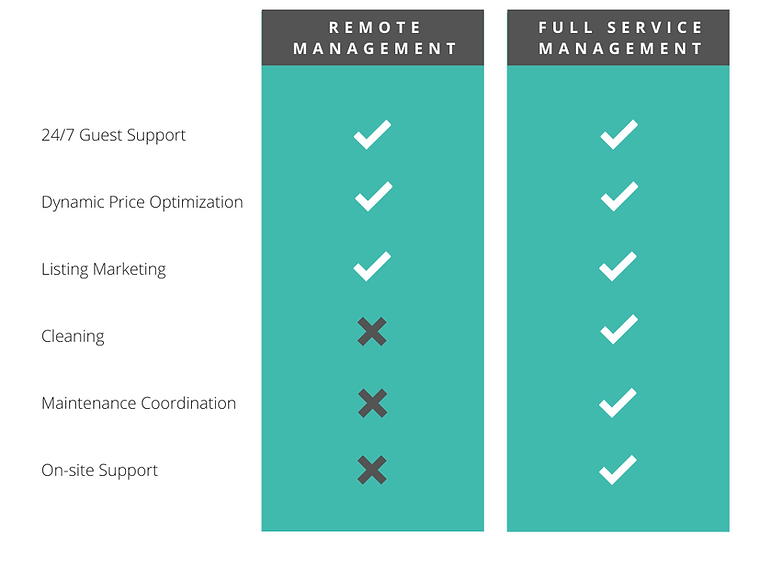 Teal Simple Comparison Chart (3).png