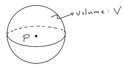 def of div_03_sphere.png