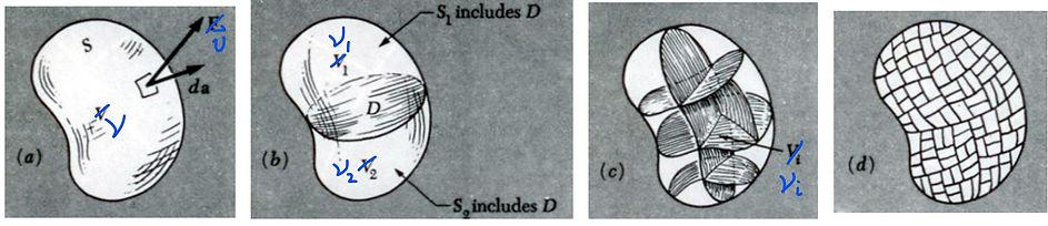 theorem_div_01.jpg