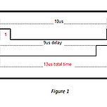 Pulse Generator Width and Delay-Quantum Composers.png