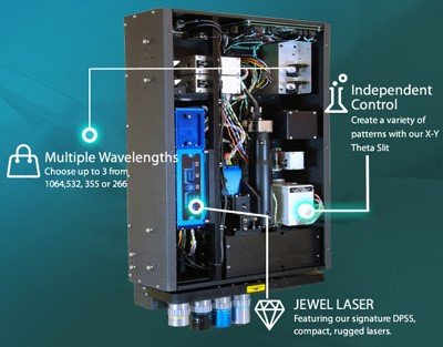 LASER SYSTEMS FROM QUANTUM COMPOSERS