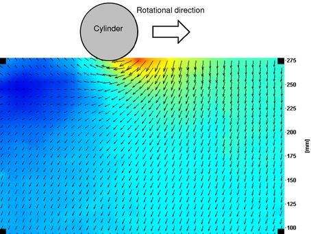 PIV & Pulse Generators: Novel Applications in Particle Image Velocimetry