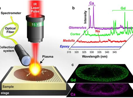 Laser Attenuators and Laser-Induced Breakdown Spectroscopy in 3D imaging