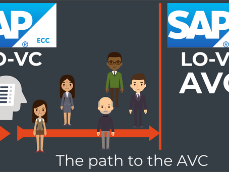 SAP AVC - it's all about the engine