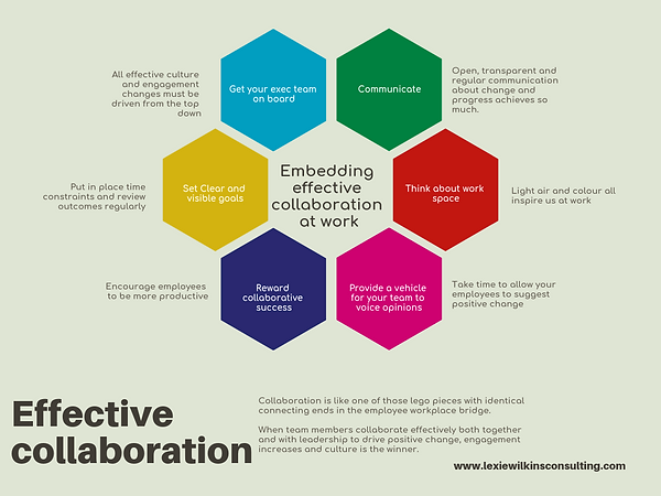 Embedding effective collaboration at wor