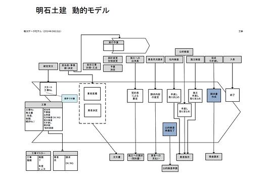 Akashi_Modeling.png