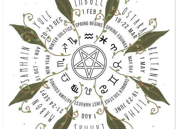 Witch Wheel of The Year (Imbolc Edition)