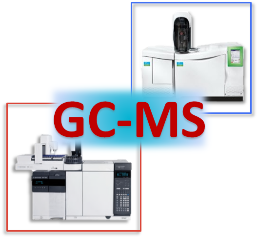 Espectrometría de Masas (GC-MS)