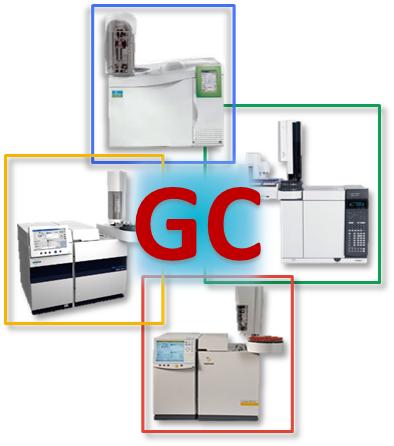 Cromatografía de Gases (GC)