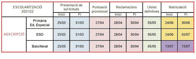 Calendari_proces_21_22_cat_edited.jpg