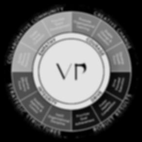 Viking Principle LLC - Leadership Compass, Dallas, Fort Worth, Leadership Coaching, Texas, Executive Coaching