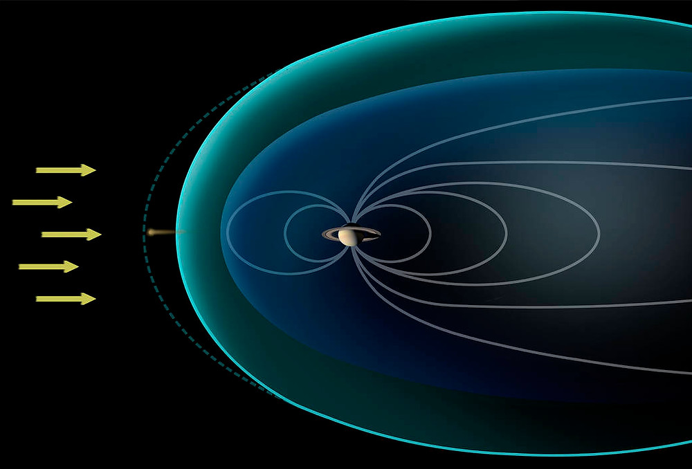 Solar wind hitting Saturn's moon