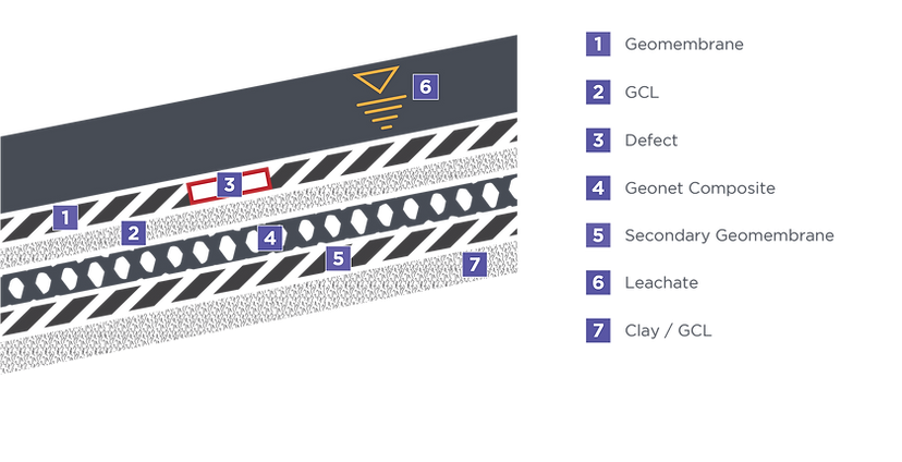LeakageDetection_Figure1.png