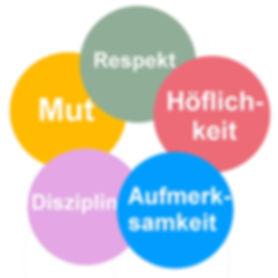 Logo Werte text.jpg