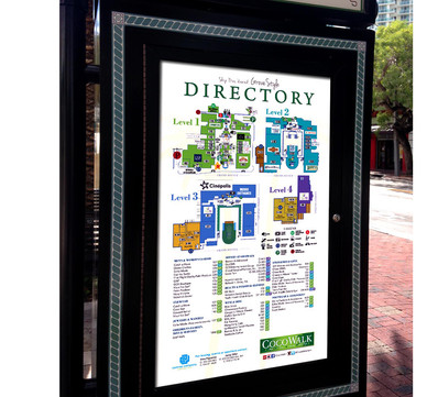 Mall Directories